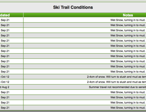 Early Season – Ski Trails Are Easily Damaged