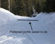 GBCTA Ski Trails Reworked