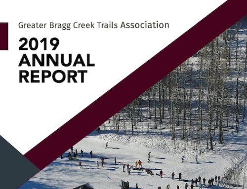 GBCTA Annual Report 2019